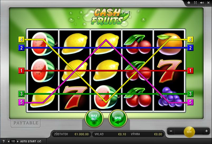 sunmaker online casino ring casino